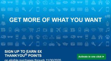 Citi Premier 5x Spending Offe