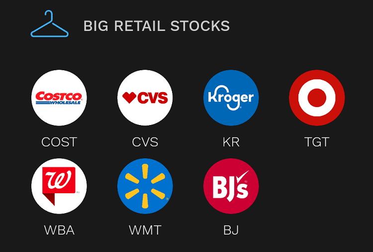 Bumped app Big Retailer stocks