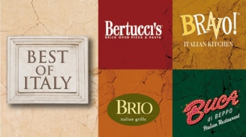 Best Of Italy Gift Card